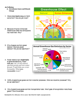 Air Pollution: Greenhouse Gases and Ozone Depletion (Living Environment / ESL)