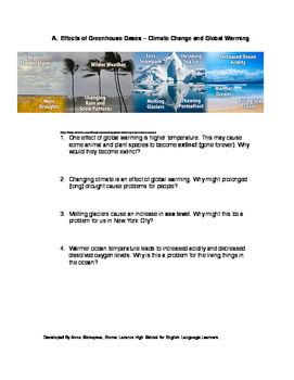 Air Pollution: Greenhouse Effect and Solutions (Living Environment / ESL)