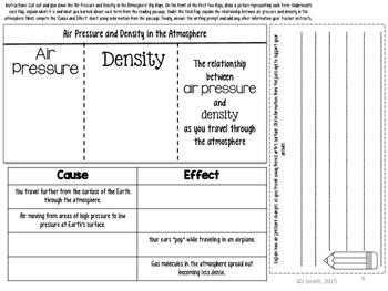 Air Pressure Density in Atmosphere Reading Comprehension Interactive Notebook