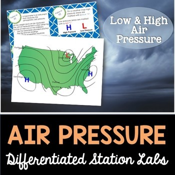 Air Pressure Student-Led Station Lab