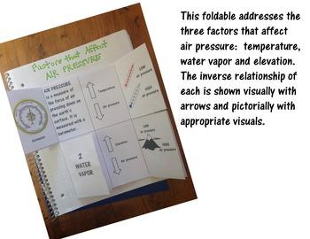 Air Pressure:  Factors that Affect Air Pressure Foldable