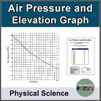 Air Pressure: Graph