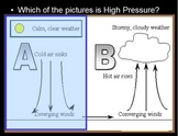 Air Pressure and Winds Lesson