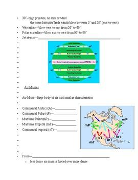 Air Pressure and Air Masses slot notes