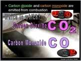 Air Pollution Lesson, Ozone Layer, Skin Cancer