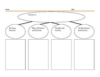 Air Resistance/Gravity Graphic Organizer