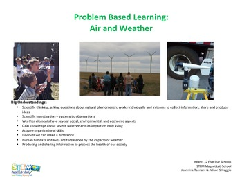 Air & Weather Problem Based Learning - STEM Elementary