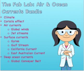 Air and Ocean Currents Bundle