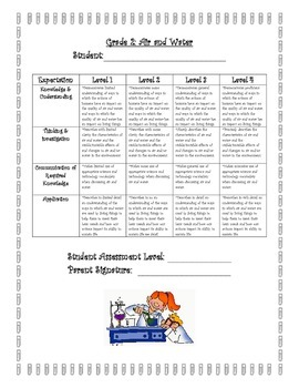 Air and Water Rubric