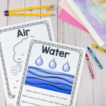 Air and Water in the Environment Unit (English Version)