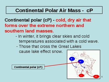 Air mass PPT