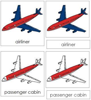 Airliner Nomenclature Cards