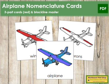 Airplane Nomenclature Cards (Red)