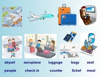 Airport Transportation Vocabulary Mat