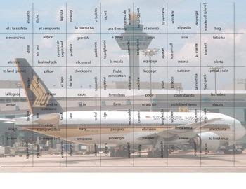 Airtravel puzzle Aeropuertos y aviones