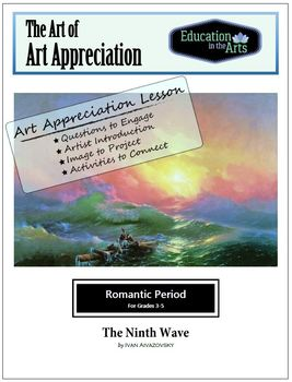 Aivazovsky The Ninth Wave Romantic Era