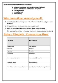 Akbar the Great - Internet based Worksheet