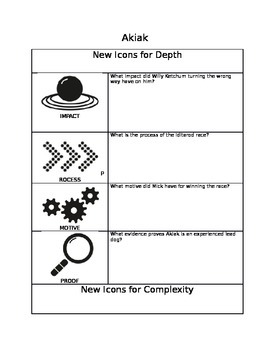 Akiak-NEW ICONS of Depth and Complexity