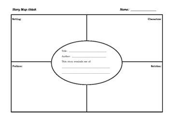 Akiak Story Map