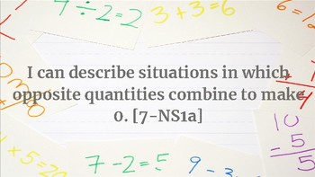 Alabama 7th Grade Math Course of Study