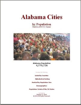 Alabama Cities by Population