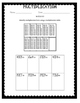Alabama Extended Standard M.ES.6.3.3 Worksheets