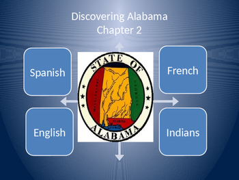 Alabama History-Ch 2 PPT