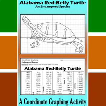 Alabama Red-Belly Turtle - A Coordinate Graphing Activity