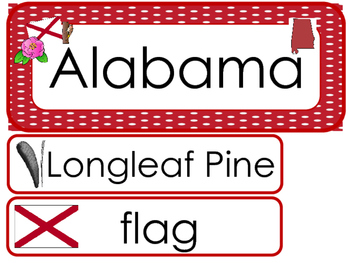 Alabama State Word Wall Bulletin Board Set. Geography Curriculum.