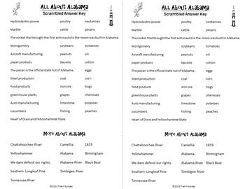 Alabama Webquest Common Core Research Mini Book