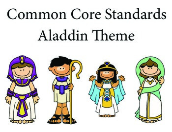 Aladdin Kindergarten English Common core standards posters