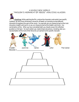 Aladdin and Maslow's Hierarchy of Needs
