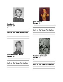 Alamo Leaders Note Page-  Profiles of Alamo Defenders