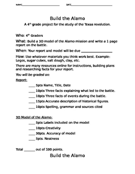 Alamo Project Grading Rubric