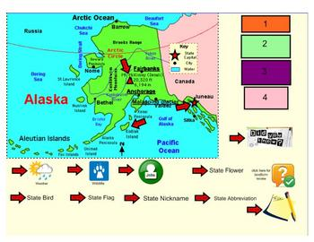 All About  Alaska Smartboard File