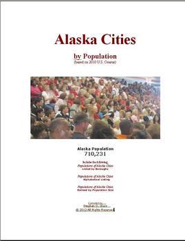 Alaska Cities by Population