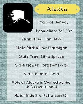 Alaska State Facts and Symbols Class Decor, Government, Geography