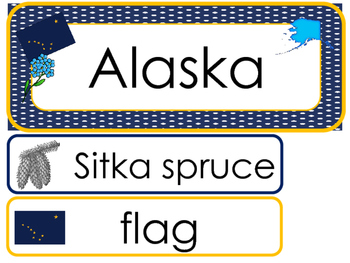 Alaska State Word Wall Bulletin Board Set. Geography Curriculum.
