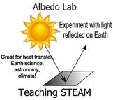 Albedo Lab