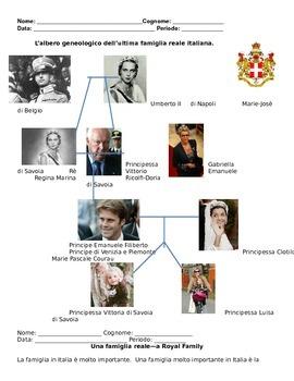 Albero genealogico reale