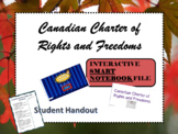 Alberta Grade 6 Social Studies-Charter of Rights and Freed