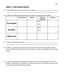 Alberta Grade 7 Socials Pre-confederation