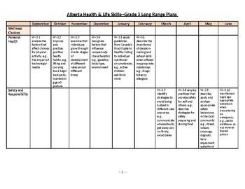 Alberta Health and Life Skills Grade 3 Long Range Plans