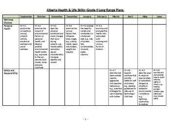 Alberta Health and Life Skills Grade 4 Long Range Plans