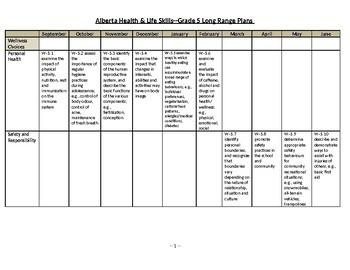 Alberta Health and Life Skills Grade 5 Long Range Plans