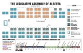 Alberta Provincial Government Organization & Structure -Vi