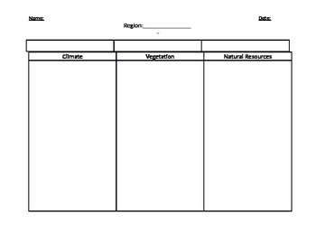 Alberta Regions Research Sheet