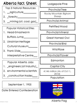 Alberta Quick Research Project