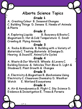 Alberta, CANADA Science Topics Grade 1-6