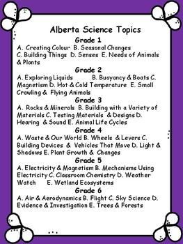 Alberta, CANADA Science Topics Grade 1-6